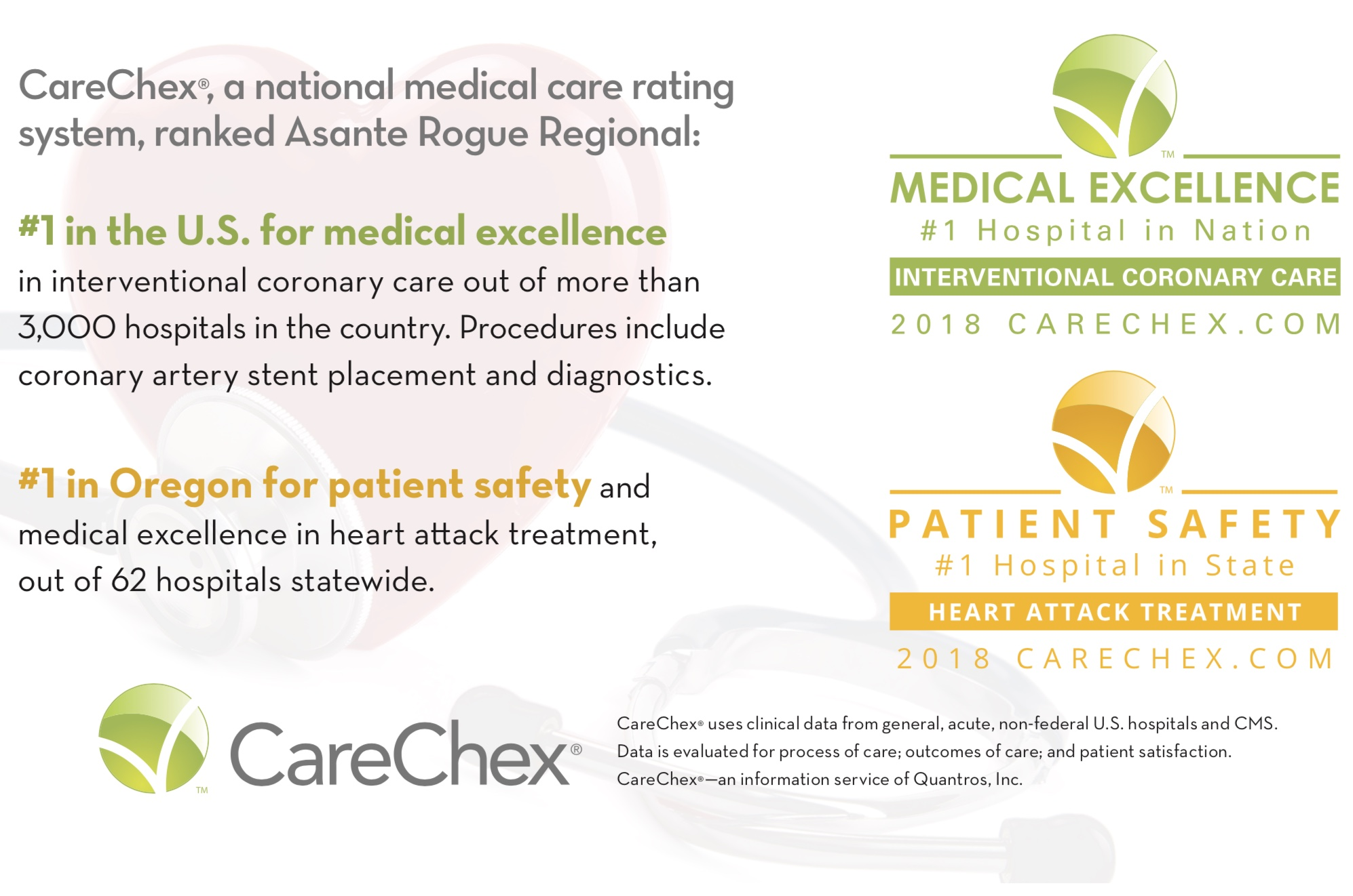 CareChex #1 Medical Excellence in interventional coronary care; #1 in Oregon for patient safety in heart attack treatment
